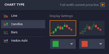 ferramentas e indicadores na plataforma iq option